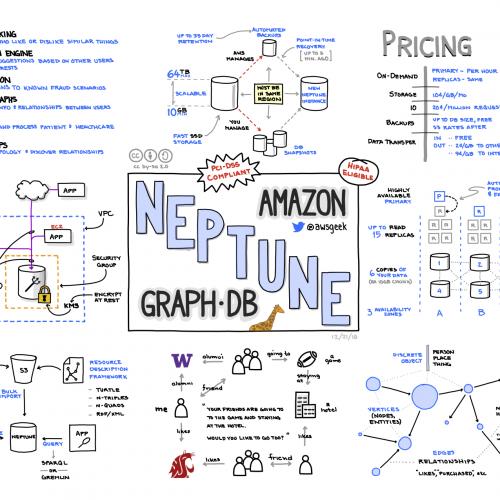 DB_Amazon-Neptune