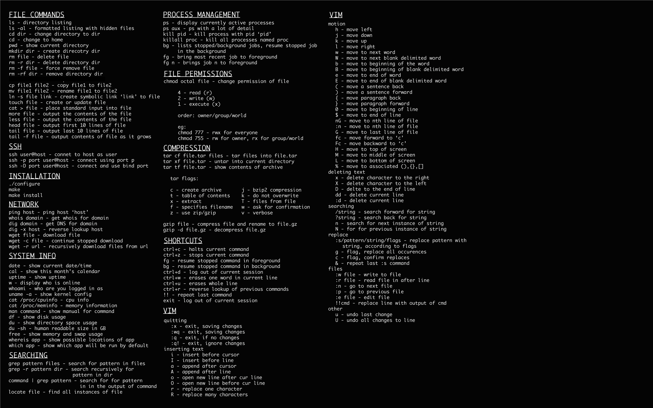 Linux Command Wallpaper