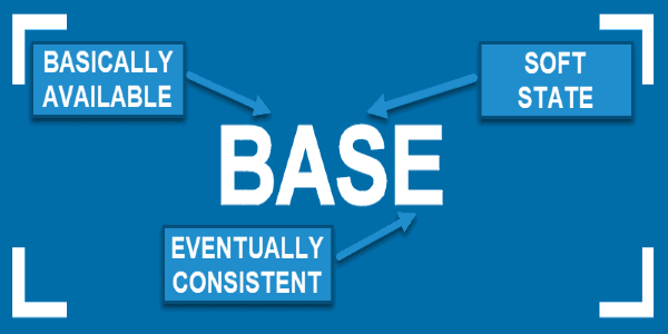 BASE Transactional Properties In NoSQL Databases